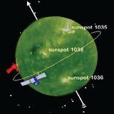 3d-sun-nasa